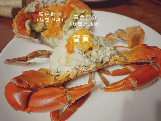 紅蟳的蟹黃蟹膏